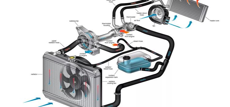 Rashladni sistem automobila – princip rada, kvarovi, održavanje